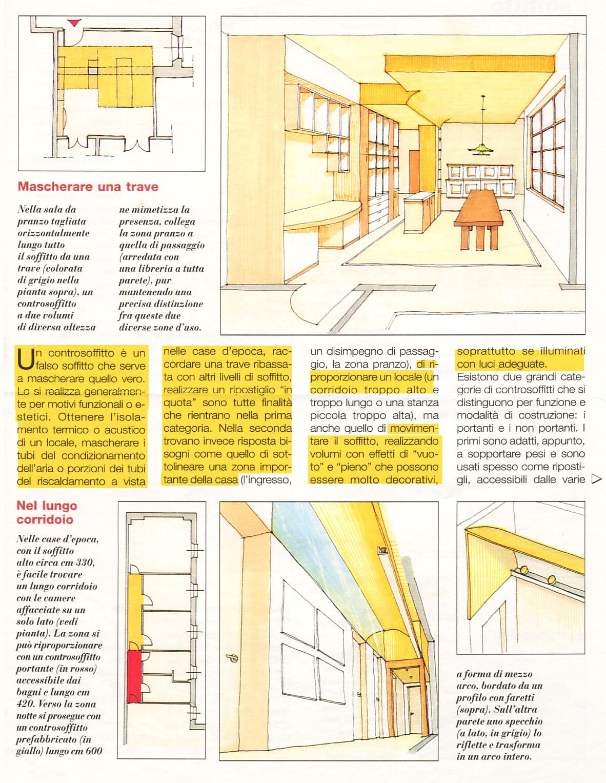 Scuola di interni francinf artsdesign controsoffitti e for Scuola arredatore d interni