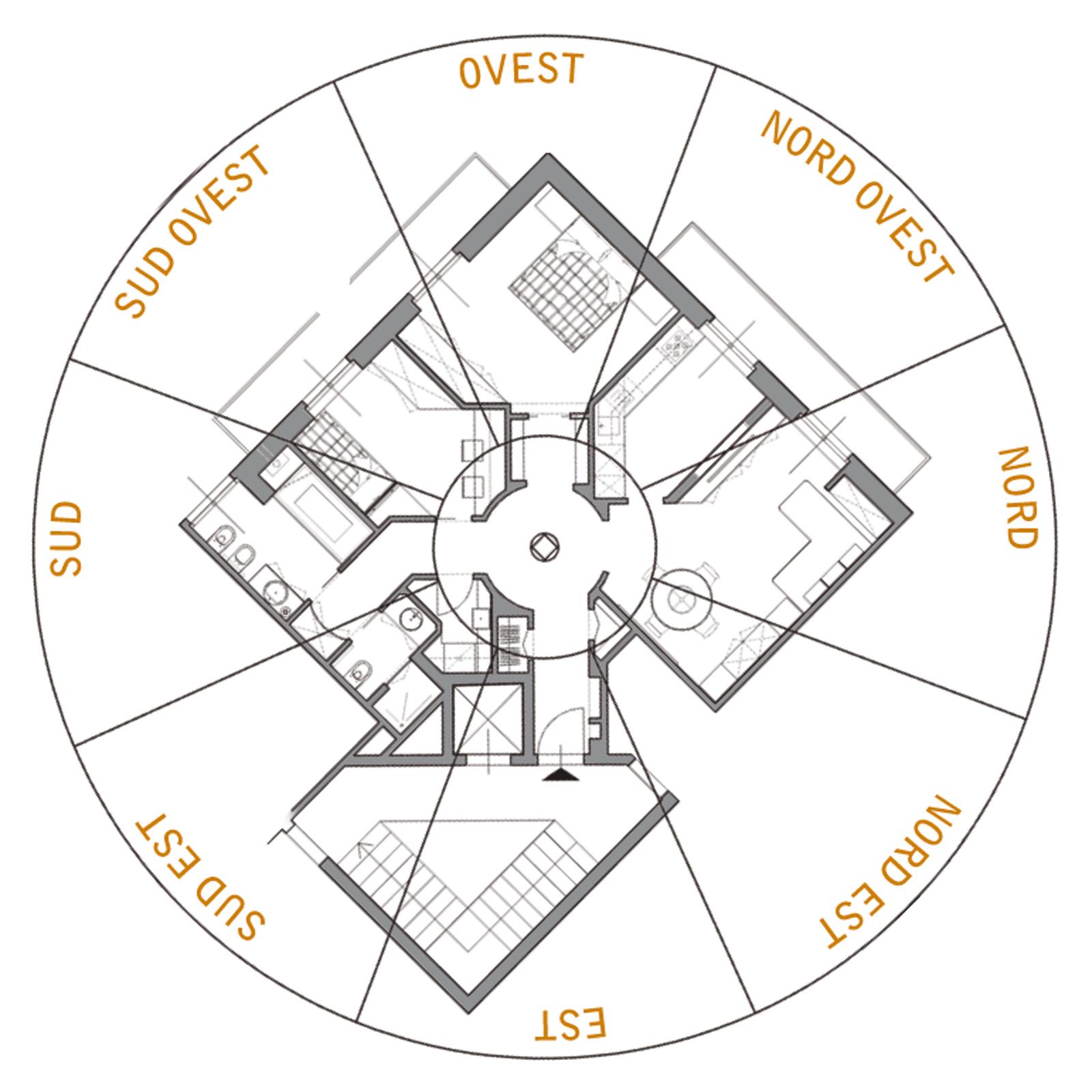 Scuola di interni wevux pianta cardinali feng shui wevux - Disposizione stanze casa ...