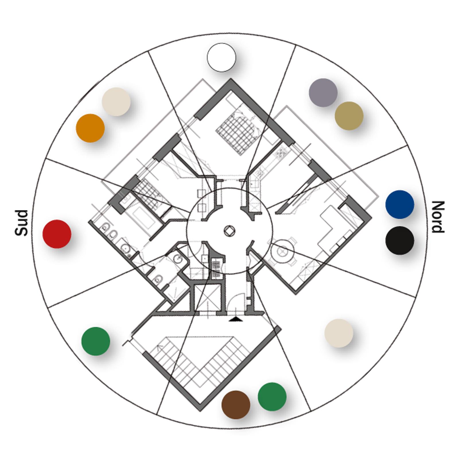 scuola di interni wevux pianta-colori-feng-shui – WeVux